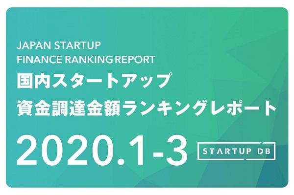 1月~3月の「国内スタートアップ資金調達ランキング」が発表!1位はVPP Japanの100億円