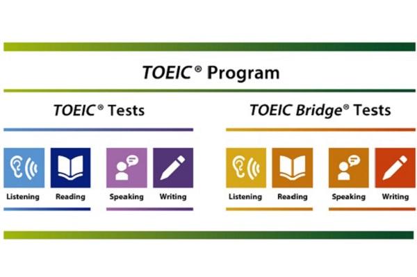 TOEIC運営団体が公式問題を無料公開へ、6月28日にはYouTubeで「TOEIC公式模擬受験」を開催