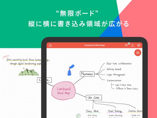 アイディア整理やホワイトボード共有などに、手書きコラボアプリ「Limeboard」パブリックベータ版が登場